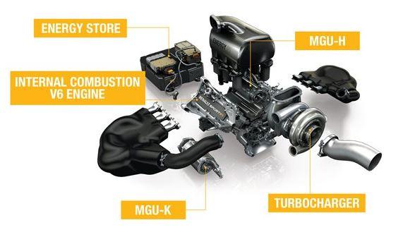 Renault-2014 Engine